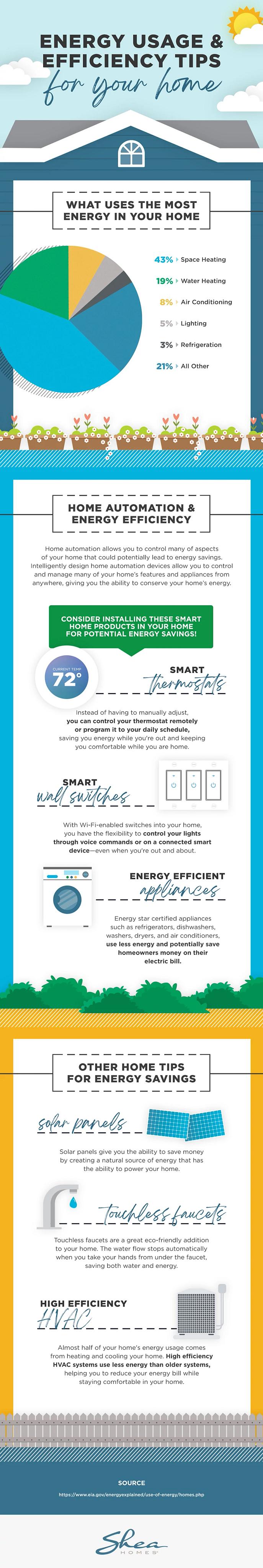 SHEA4366-EnergyEfficiency-Infographic-R2 copy.jpg